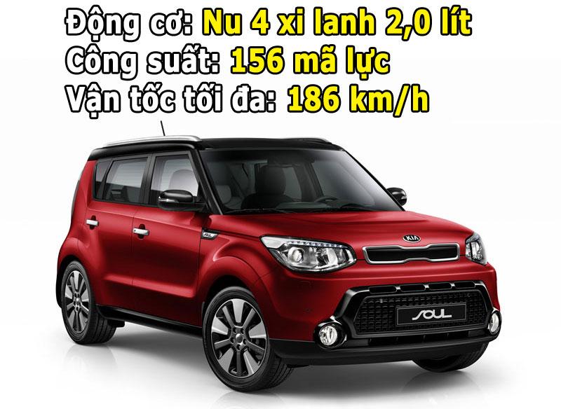 0d2117 Cận cảnh KIA Soul giá 775 triệu VNĐ tại Việt Nam