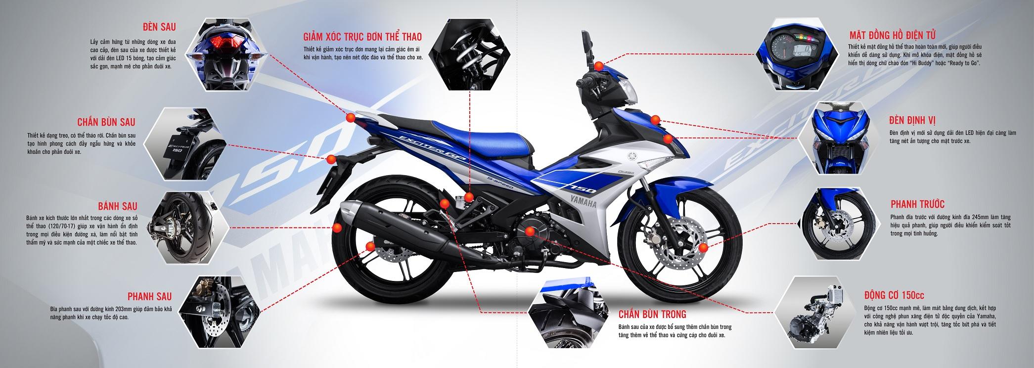 Catalogue Exciter 4 5 012 20141224 14125658 Đánh giá xe Yamaha Exciter 150 2016 về ưu nhược điểm & hình ảnh