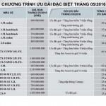 gia-xe-mazda-chuong-trinh-khuyen-mai-thang-5-2016-768x621