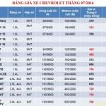 gia-xe-thang-7-696x522