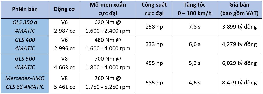 gls class 2017 8883 Giá xe Mercedes GLS Class 2017 bao nhiêu? các tiện nghi & vận hành