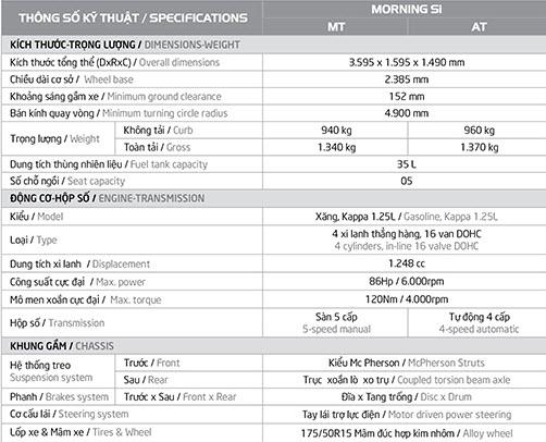 kia morning si 2016 1 Đánh giá xe Kia Morning Si 2016 chi tiết, hình ảnh, giá bán thị trường