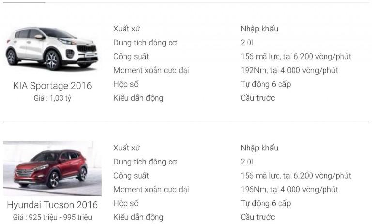 nen mua kia sportage 2016 hay hyundai tucson 2016 768x463 Nên mua Kia Sportage 2016 hay Hyundai Tucson 2016?